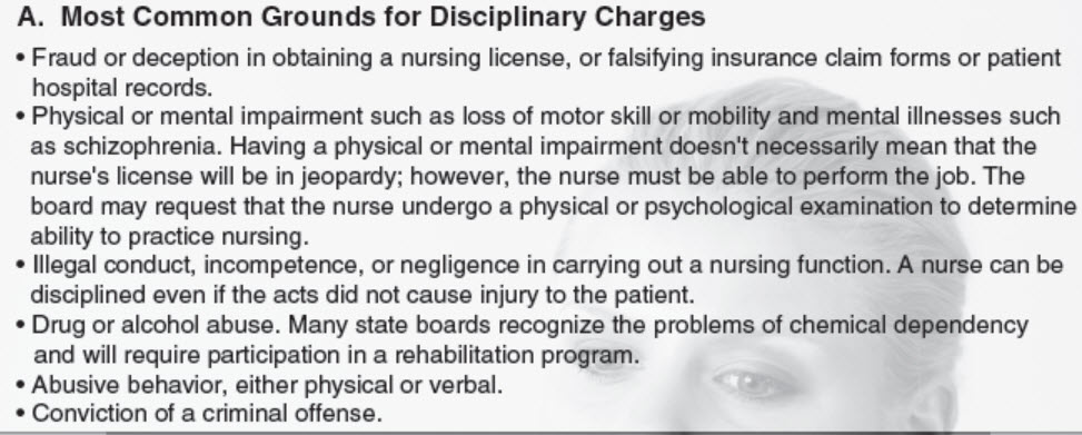 MOST COMMON GROUNDS FOR NURSE DISCIPLINE COLORADO