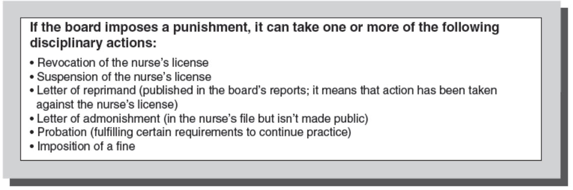 NURSE BOARD ACTIONS - COLORADO
